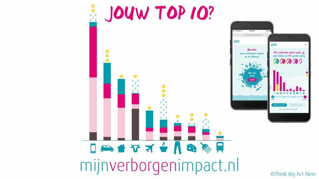 Ontdek jouw impact top 10 met Mijn Verborgen Impact